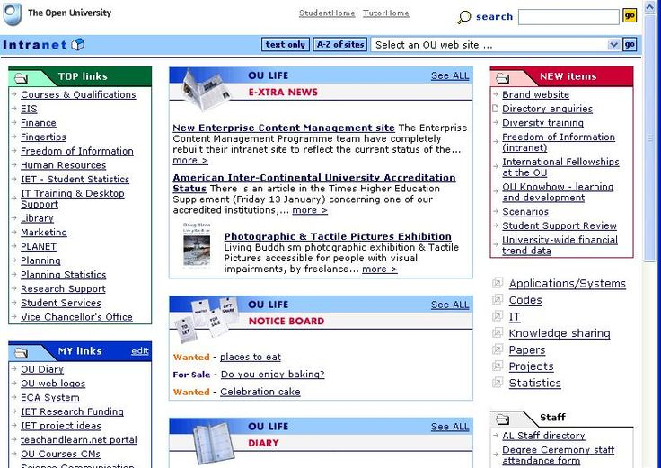 Example of the traditional intranet - un-engaging user interface with lots of linked content, few images, and poor design.