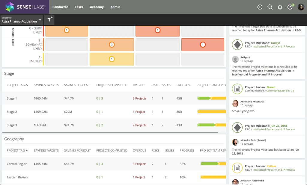 Conductor Dashboard showing savings targets and forecasts and other project data