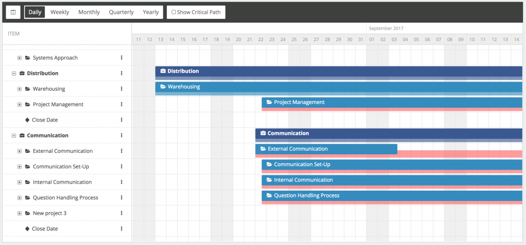 Gantt Chart - timeline of a project