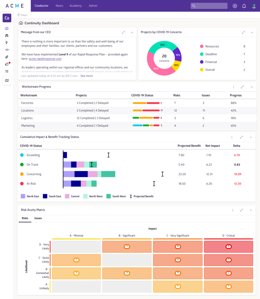 Business Continuity Dashboard