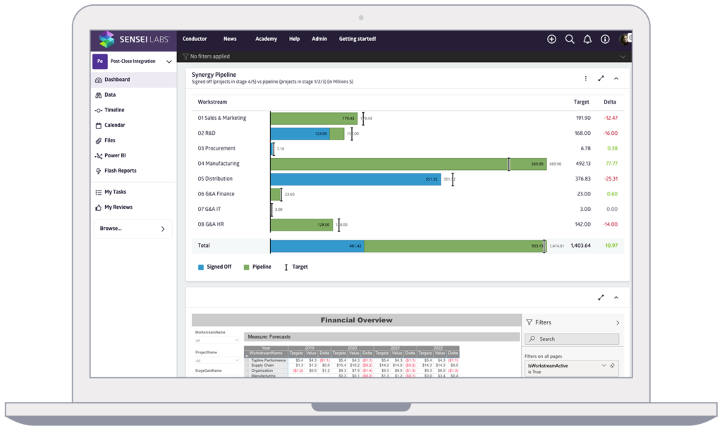 Conductor PMI Dashboard