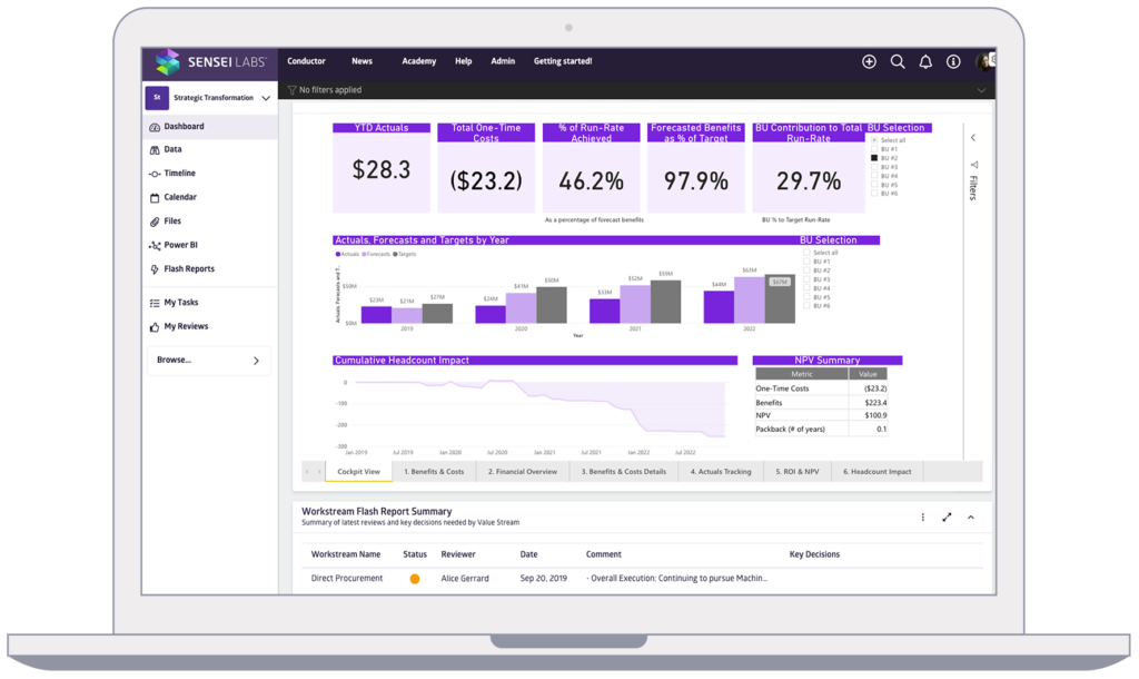 Conductor Transformation Dashboard