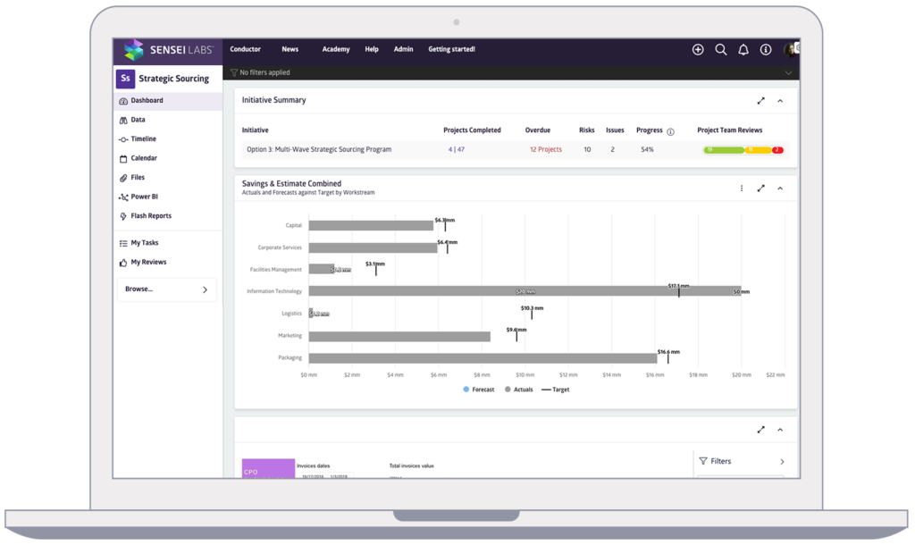Conductor Strategic Sourcing Dashboard